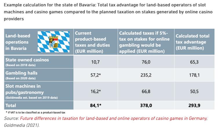 Sample Tax Chart